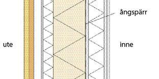 Tillägsisolera väggar inne